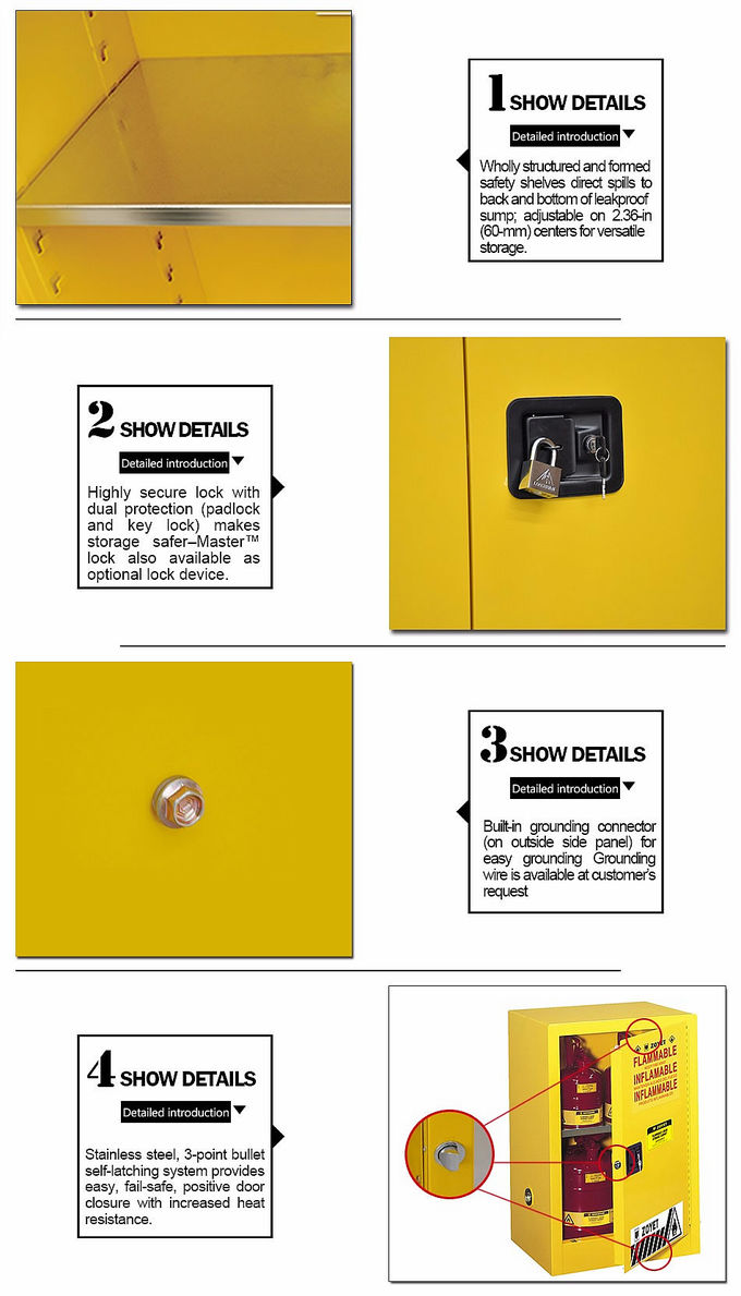 ZOYET 4 Gallons Flammable Safety Cabinets Storage For Gas Station Combustibles