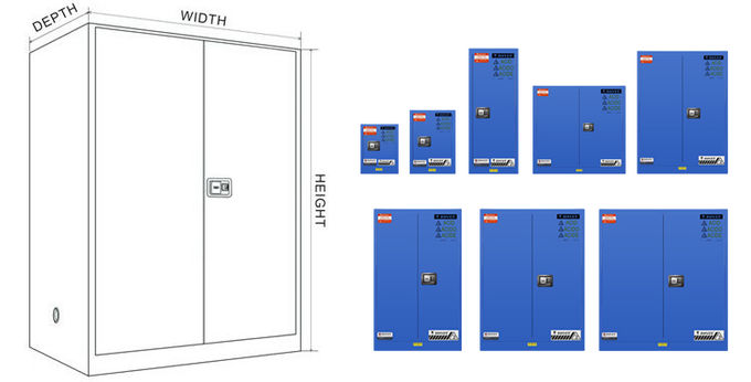 227L Laboratory Chemical Storage Cabinets With Double Manual / Self Close Doors