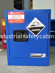 China 4 GAL Vented Chemical Storage Cabinets With PP Shelves For Corrosive / Acids supplier